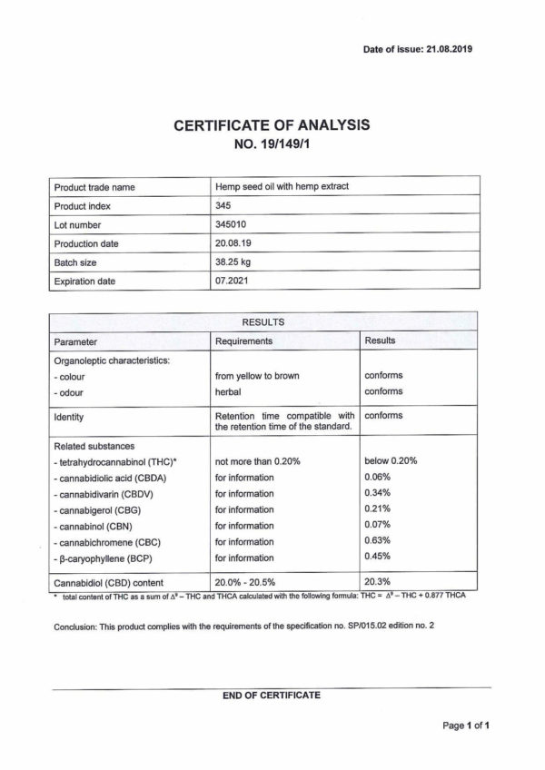 CBD oil certificate of analysis
